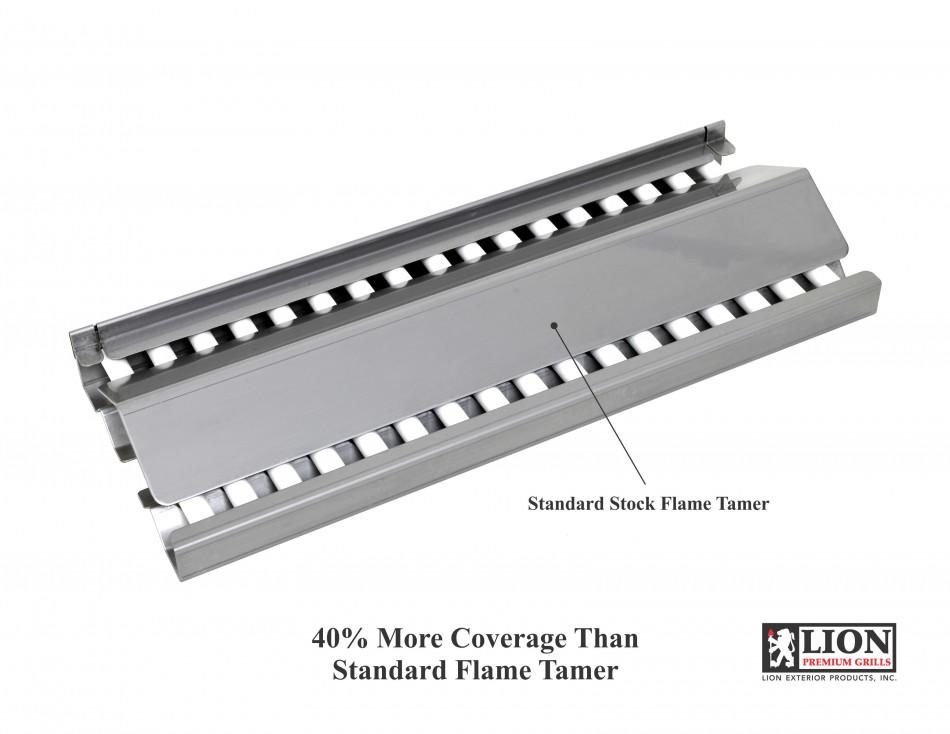 Flame Tamer